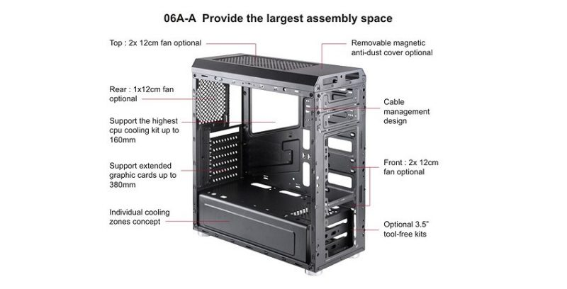 06A STRUCTURE