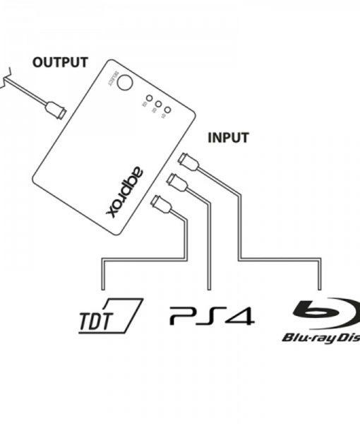 Approx 3-Port HDMI Splitter 4K Black C29V2_3